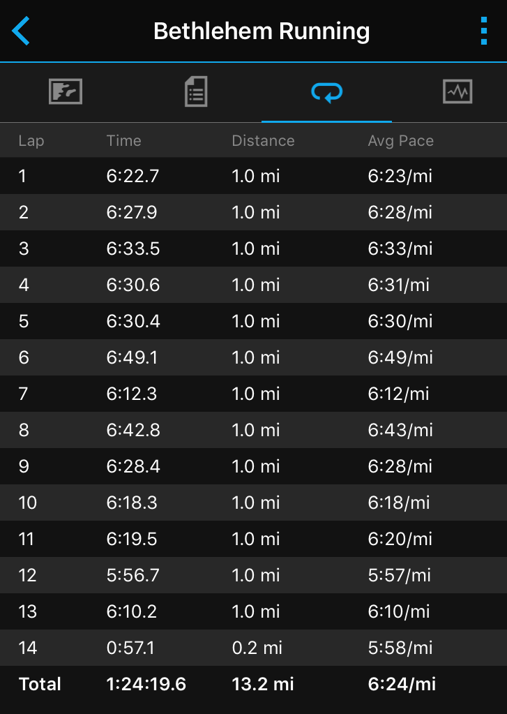 Runners world festival half marathon splits